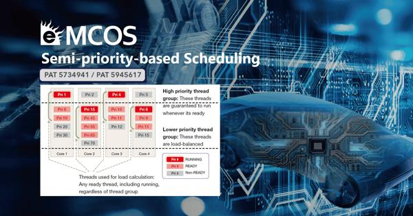 eMCOS - Semi-priority-based Scheduling -